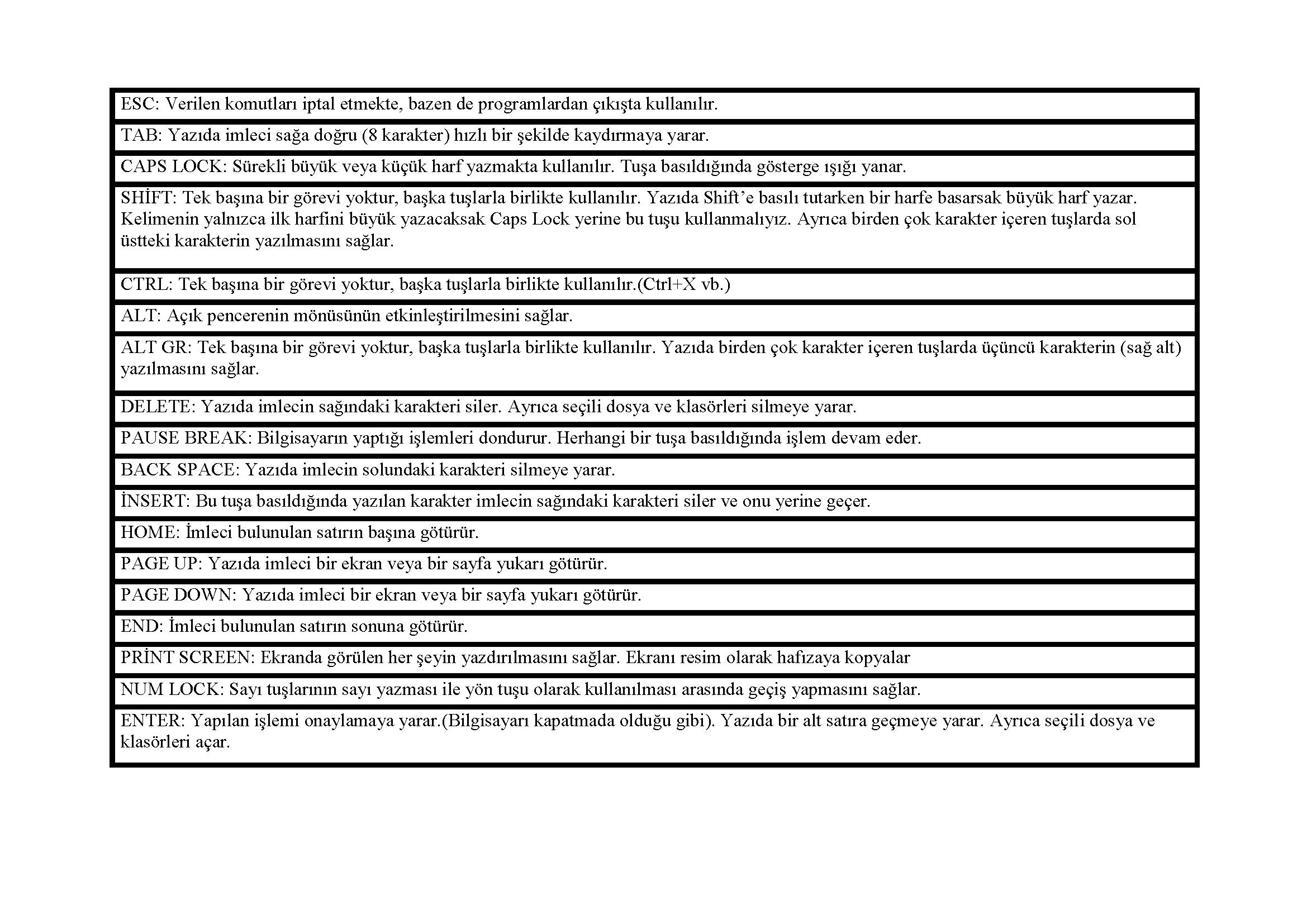 KLAVYE TUŞLARININ GÖREVLERİ_Sayfa_2