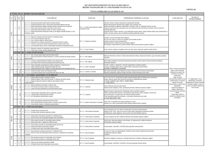 Yıllık Plan 2017-2018