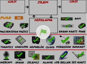 1.2 Bilgisayar Sistemleri Materyalleri