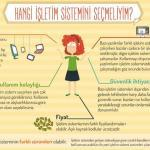 6. Sınıf - Hafta 2 - İşletim Sistemini Tanıyorum