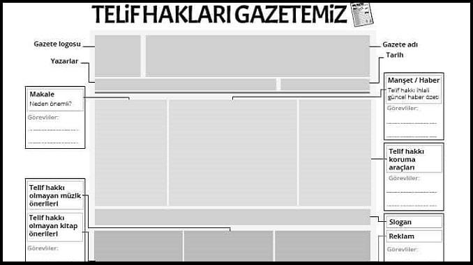 Telif Hakları Gazetemiz