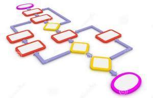 6. Sınıf Bilişim Ev Ödevleri