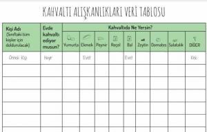 5. Sınıf Bilişim Çalışma Kağıtları