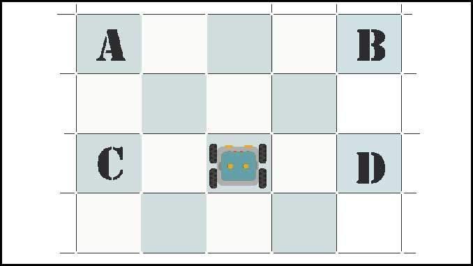 Robotun Rotası Ev Ödevi
