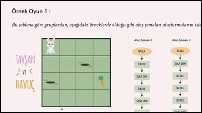 Tavşan ve Havuç Oyunu
