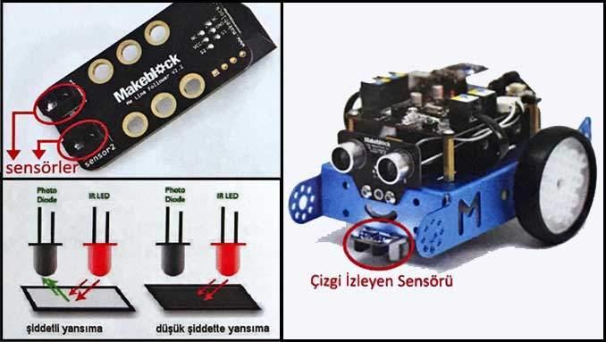 Mbot Çizgi İzleyen Sensör
