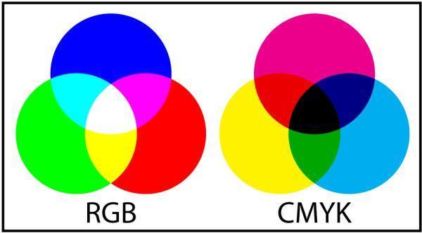 Mbot Renk Oluşturma