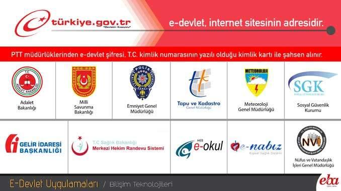 E-Devlet İnfografk